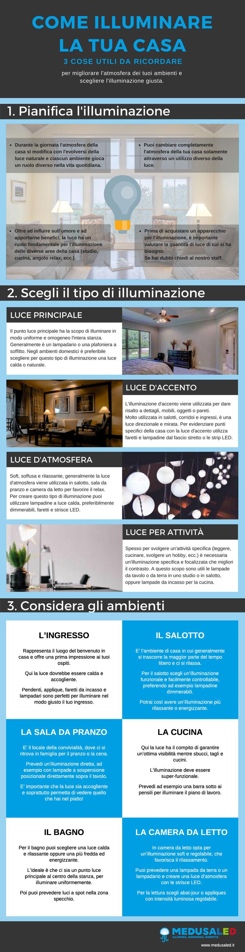 Come illuminare la tua casa